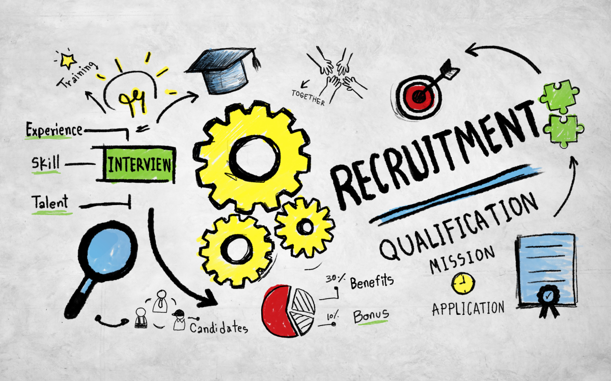 Recruitment Agency - How It Works